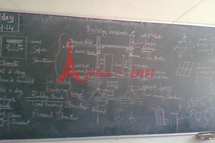 Class Room Coaching